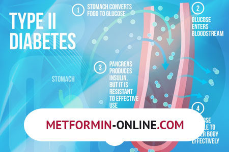 Buy Metformin Online Canada | Glibenclamide Without Prescription